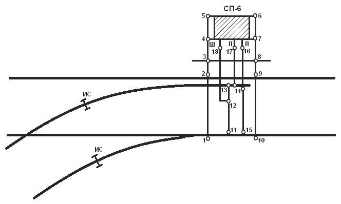Схема установки электропривода СП-6 на стрелке