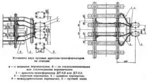Установка двух путевых дроссель-трансформаторов на станции