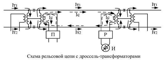Схема рельсовой цепи с дроссель-трансформаторами