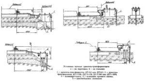 Установка путевых дроссель-трансформаторов на перегонах и станциях