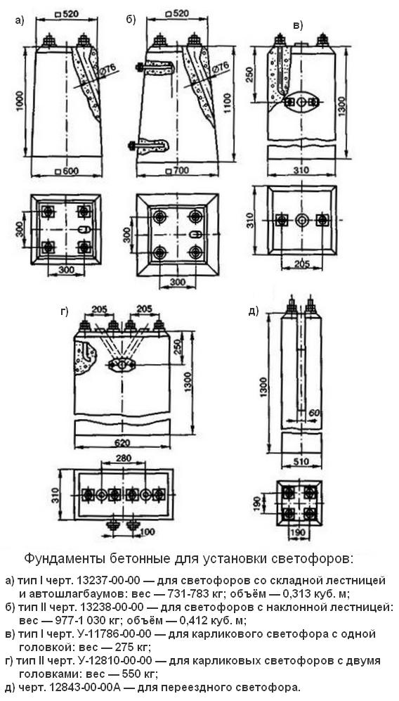 Фундаменты бетонные для установки светофоров