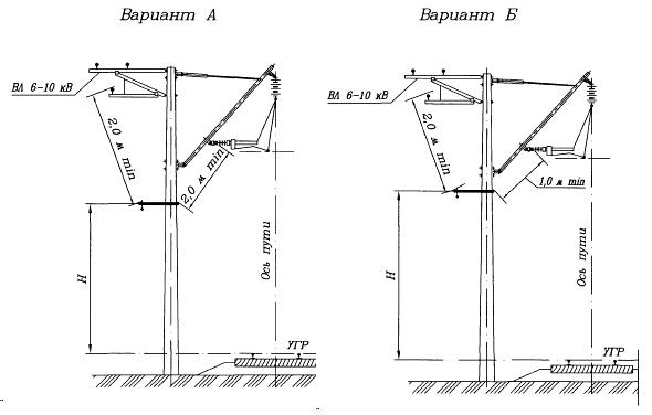 Варианты схем подвески на участках постоянного тока при неизолированных консолях