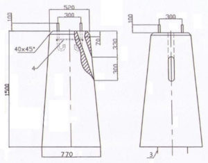 Габариты фундамента ФС-15379